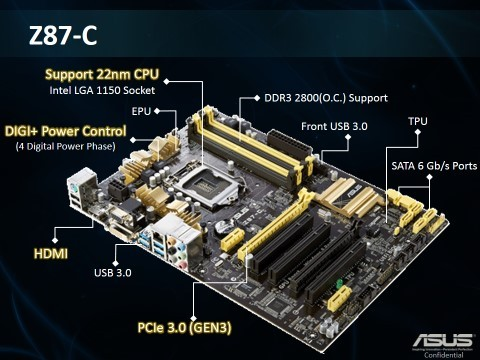 ASUS Z87-C INTEL GRAPHICS DRIVERS FOR WINDOWS 7