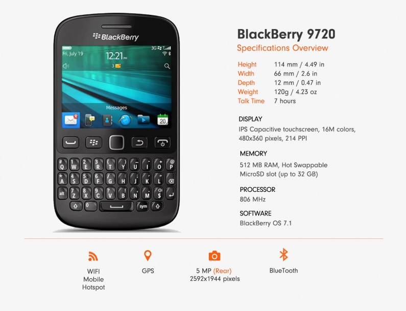 blackberry-9720-specs.jpg