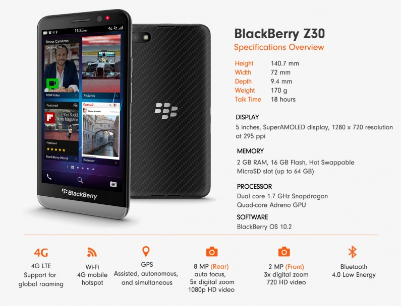 blackberry-z30-specs12.jpg