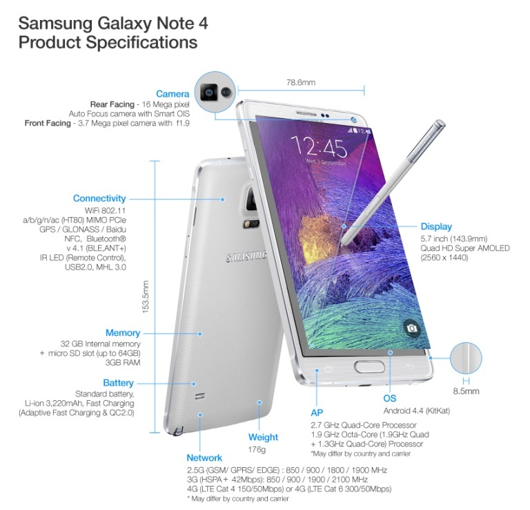galaxy-note-4-product-specifications.jpg