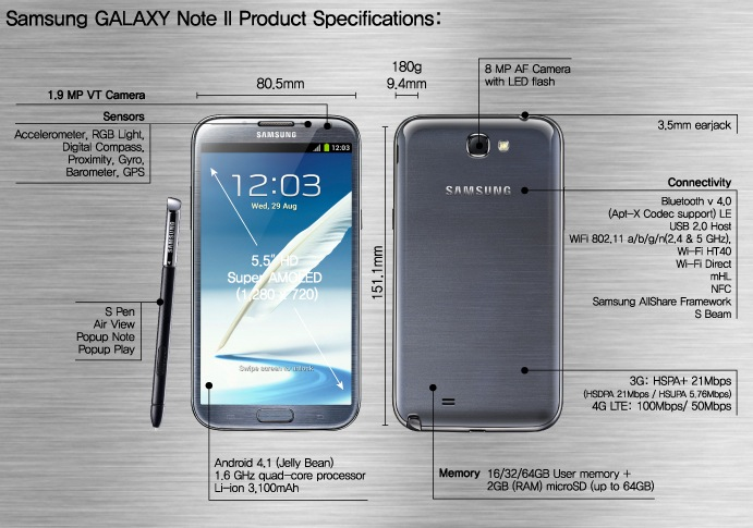 galaxy-note-ii-product-spec2.jpg