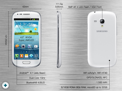 galaxy-s3-mini-reviewawfqf.jpg