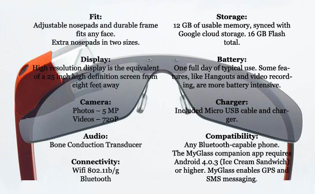 google-glass-specs-1-.jpg