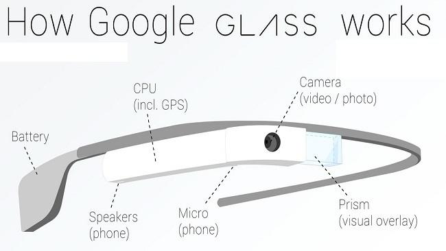 google-glass-specs.jpg
