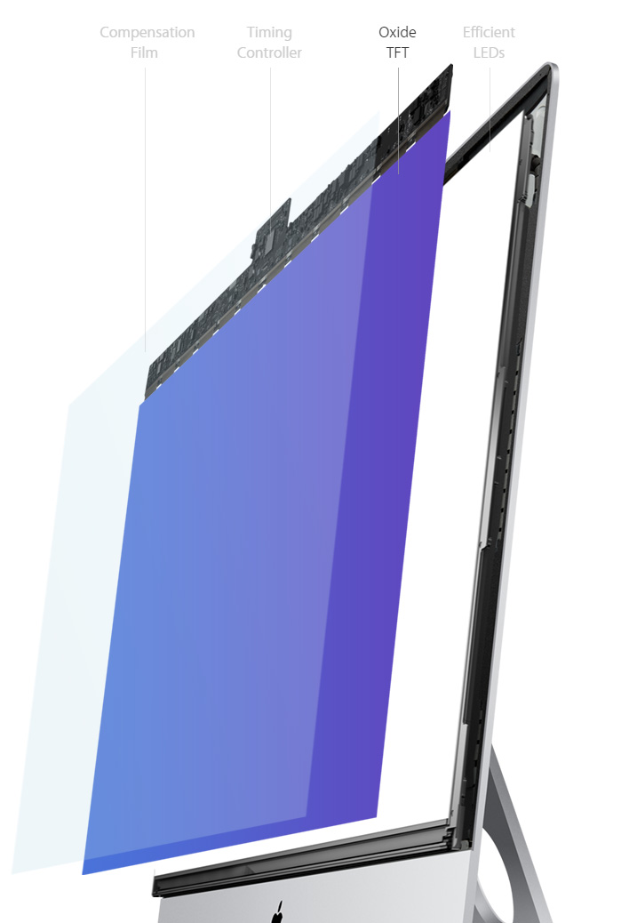 imac-27-display-layers.jpg