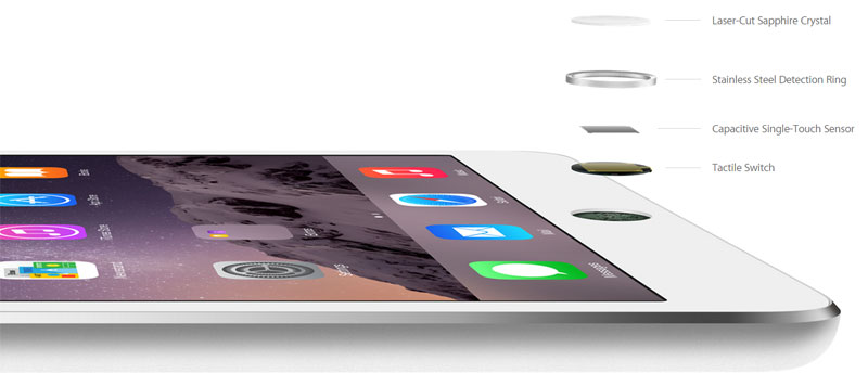 ipad-mini-3-technology-behind-touch-id.jpg