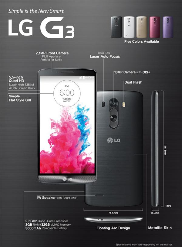 lg-g3-main-specs.jpg