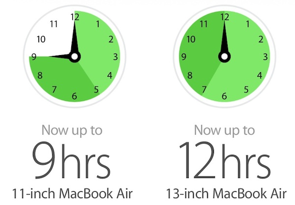 macbook-air-2013-battery-life.jpg