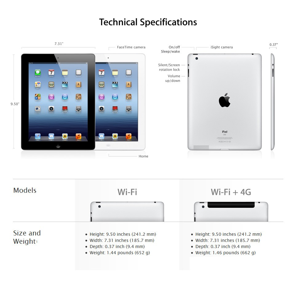 new-apple-ipad-3-specs-2.jpg