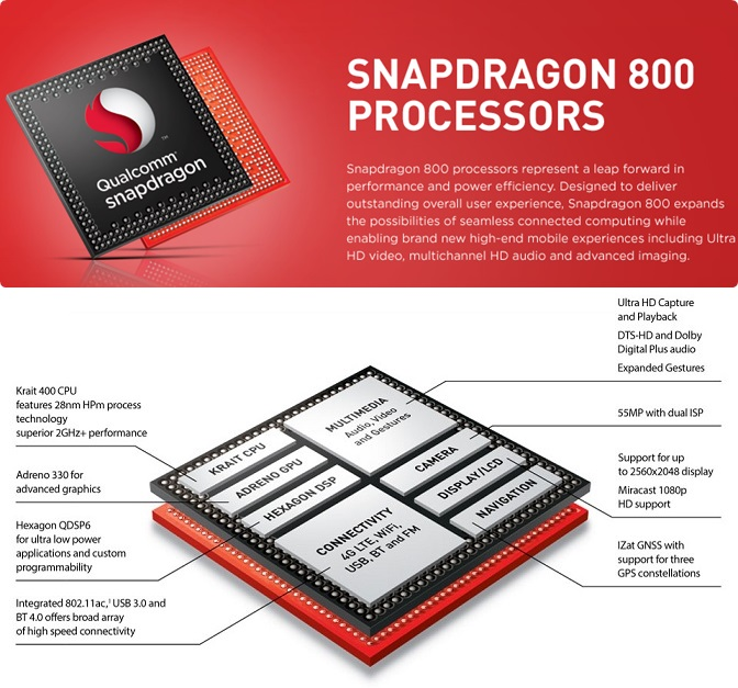 qualcomm-snapdragon-8001452548.jpg