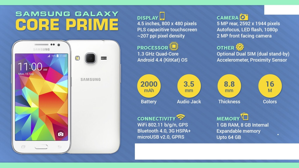 samsung-galaxy-core-prime-final.jpg