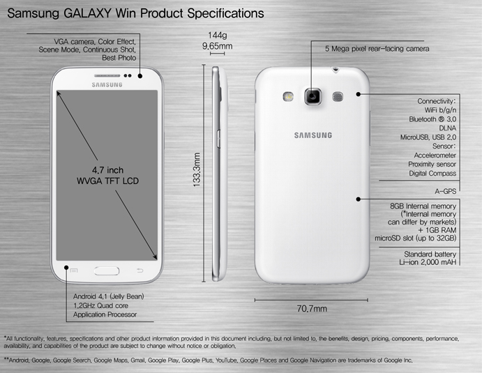 samsung-galaxy-win.jpg
