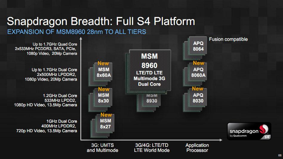 snapdragon-s4-details.jpg