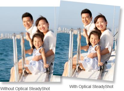steadyshot99.jpg