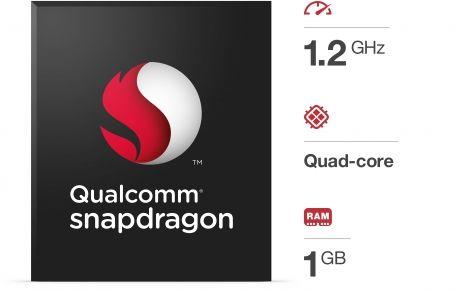 xperia-e3-snapdragon-processor-f48a952c99279a07dcdf299aba10bbbd-460.jpg