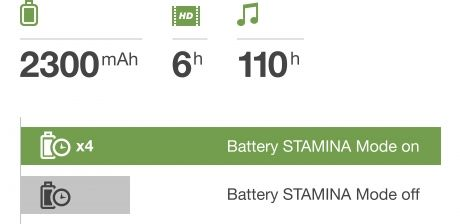 xperia-z1-compact-battery-stats-0d14386e32eb45ef29892f248872a319-460.jpg